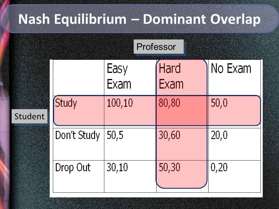 19 Student Nash Equilibrium – Dominant Overlap Professor