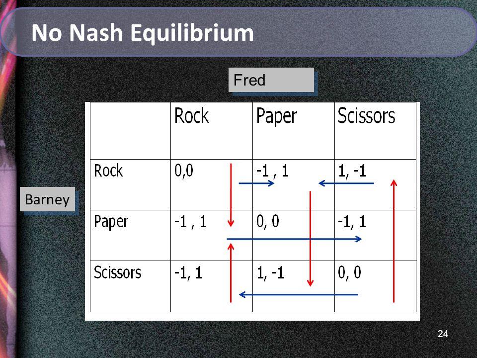 24 Barney No Nash Equilibrium Fred