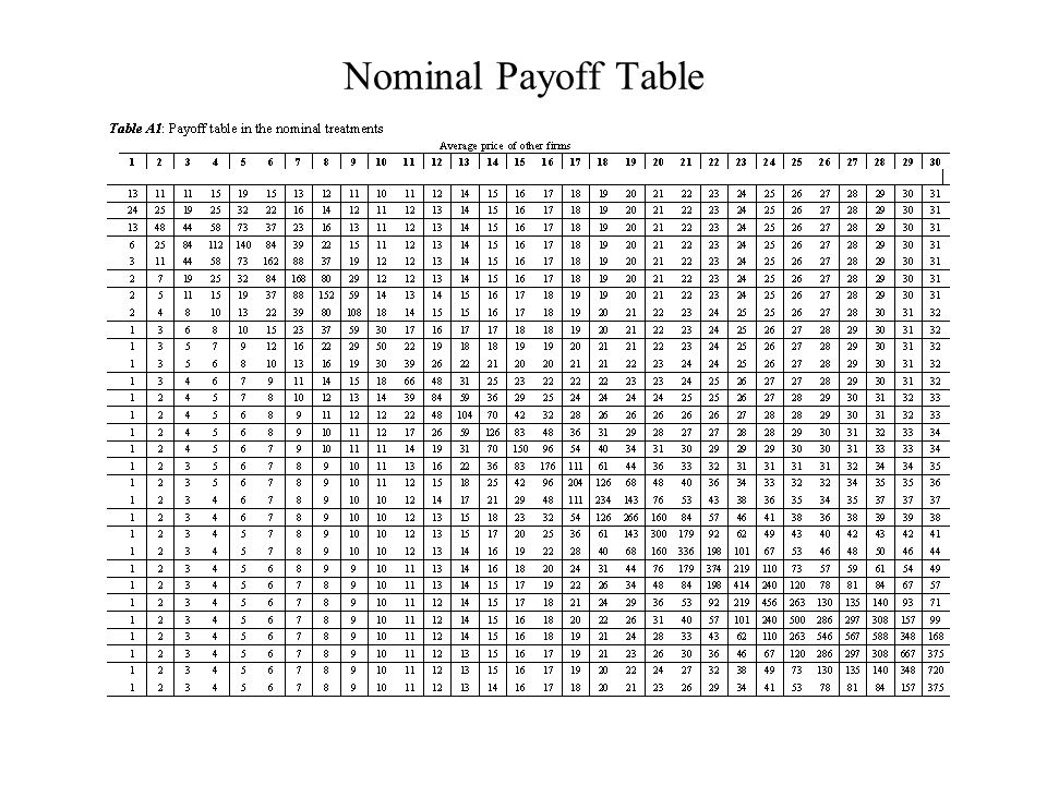 Nominal Payoff Table