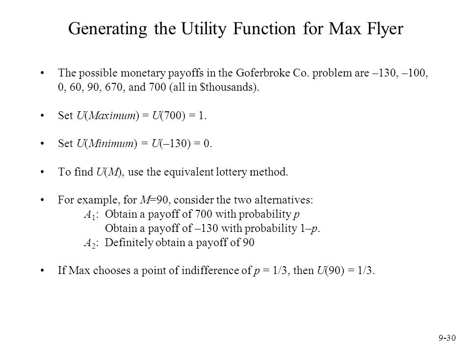 9-30 Generating the Utility Function for Max Flyer The possible monetary payoffs in the Goferbroke Co.