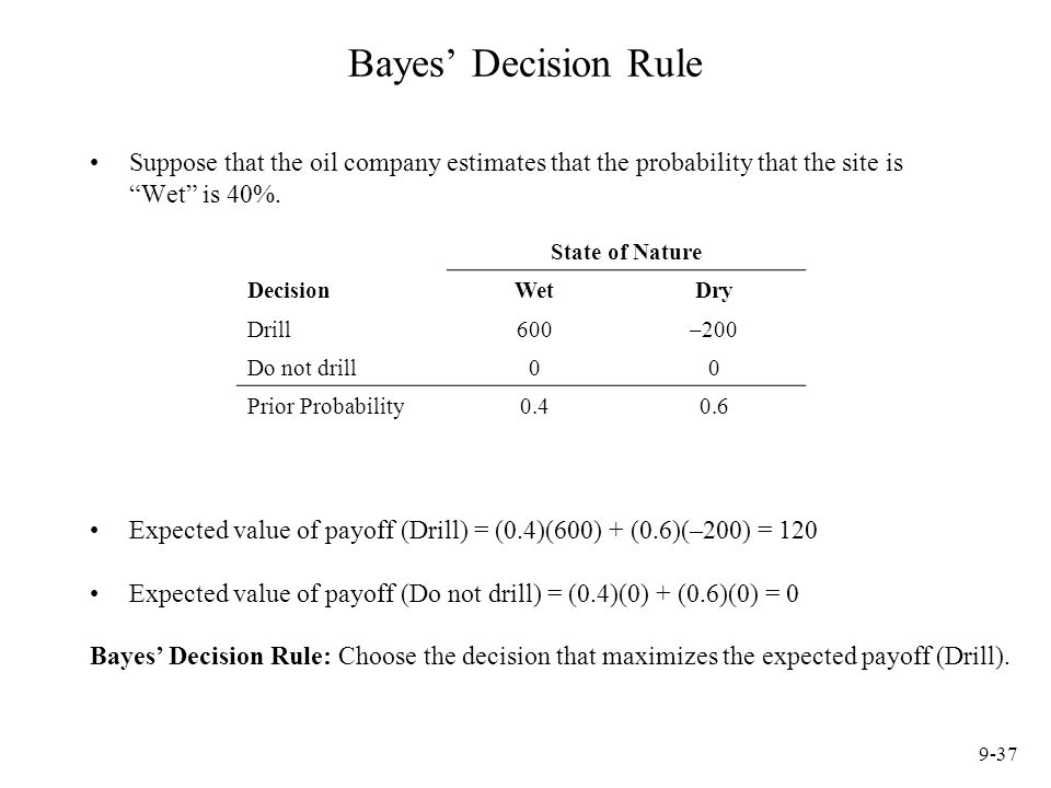 9-37 Bayes' Decision Rule Suppose that the oil company estimates that the probability that the site is Wet is 40%.