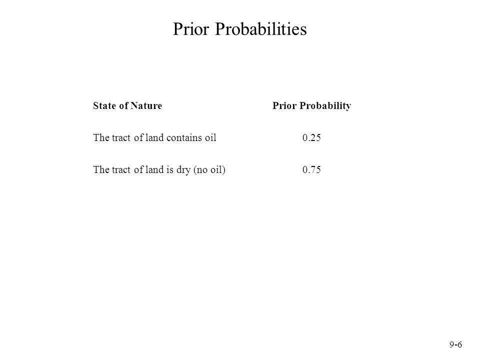 9-6 Prior Probabilities State of NaturePrior Probability The tract of land contains oil0.25 The tract of land is dry (no oil)0.75