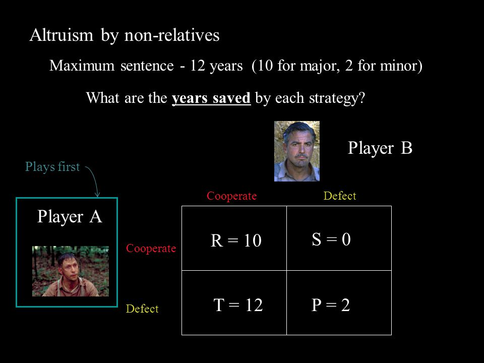 Altruism by non-relatives Maximum sentence - 12 years (10 for major, 2 for minor) What are the years saved by each strategy.
