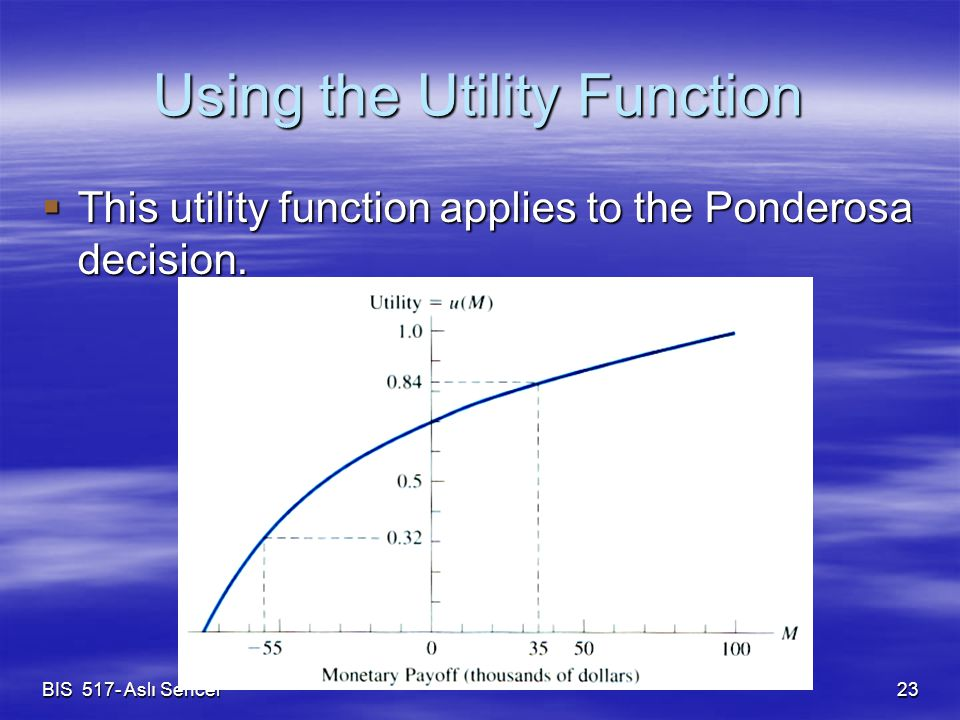 BIS 517- Aslı Sencer 23 Using the Utility Function  This utility function applies to the Ponderosa decision.