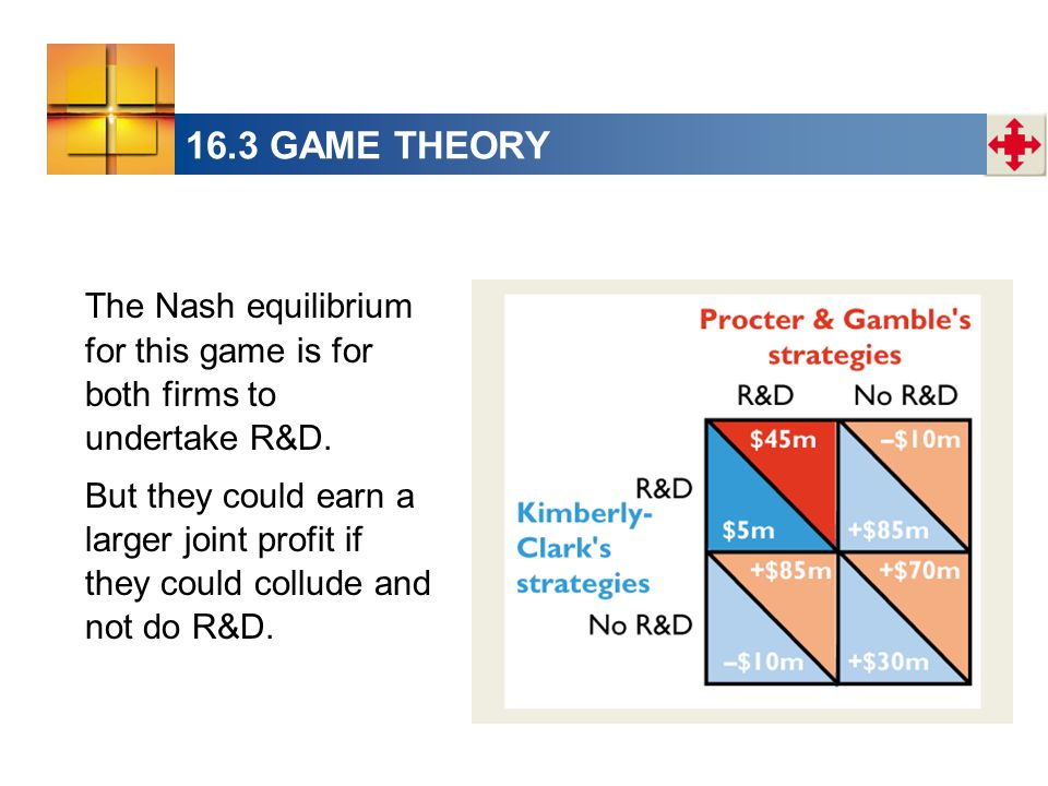 16.3 GAME THEORY The Nash equilibrium for this game is for both firms to undertake R&D. But they could earn a larger joint profit if they could collud
