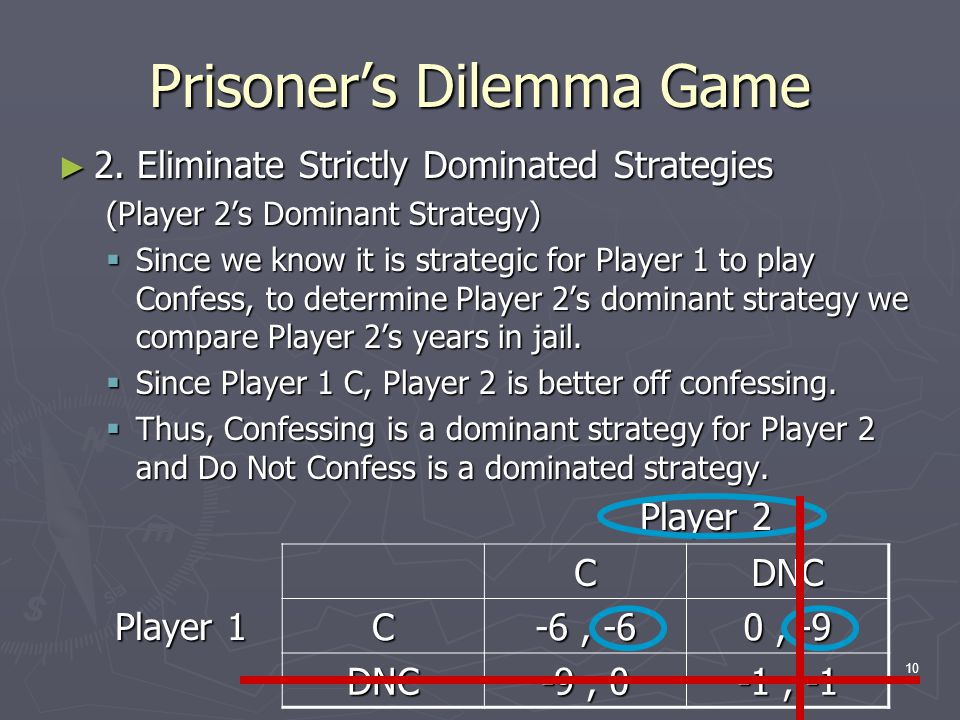 10 Prisoner's Dilemma Game ► 2.