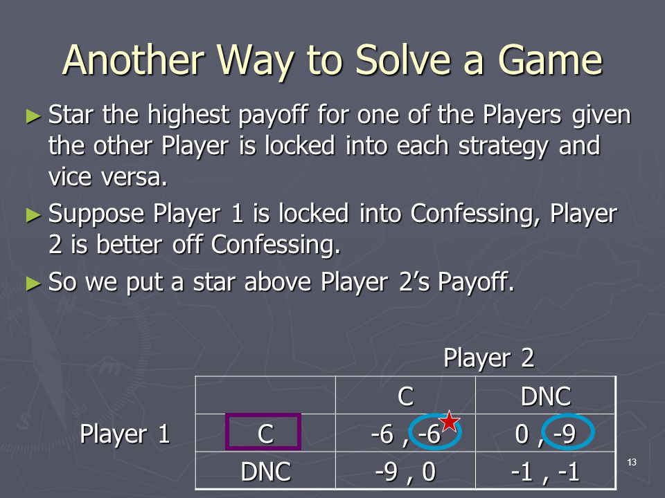 13 Another Way to Solve a Game ► Star the highest payoff for one of the Players given the other Player is locked into each strategy and vice versa.