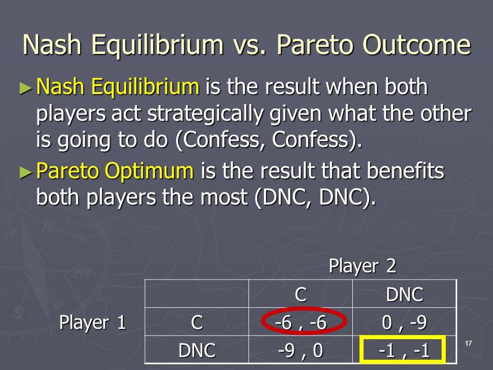 17 Nash Equilibrium vs.