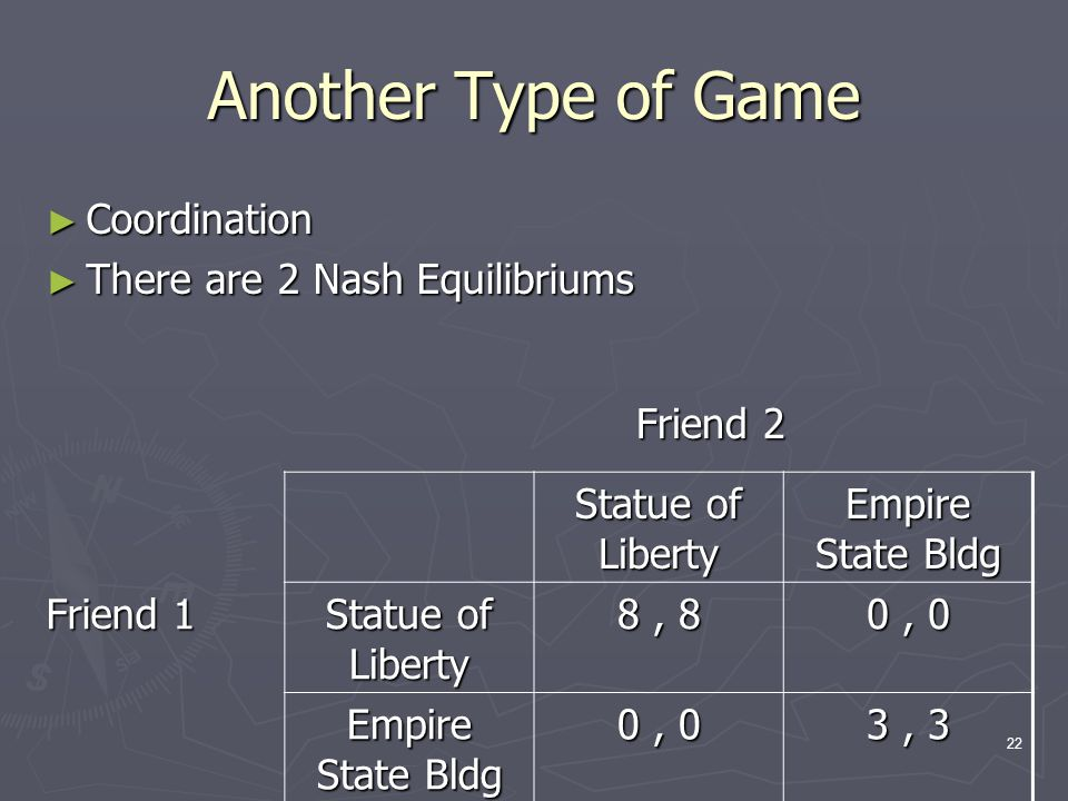 22 Another Type of Game ► Coordination ► There are 2 Nash Equilibriums Friend 2 Friend 2 Statue of Liberty Empire State Bldg Friend 1 Statue of Liberty 8, 8 0, 0 Empire State Bldg 0, 0 3, 3