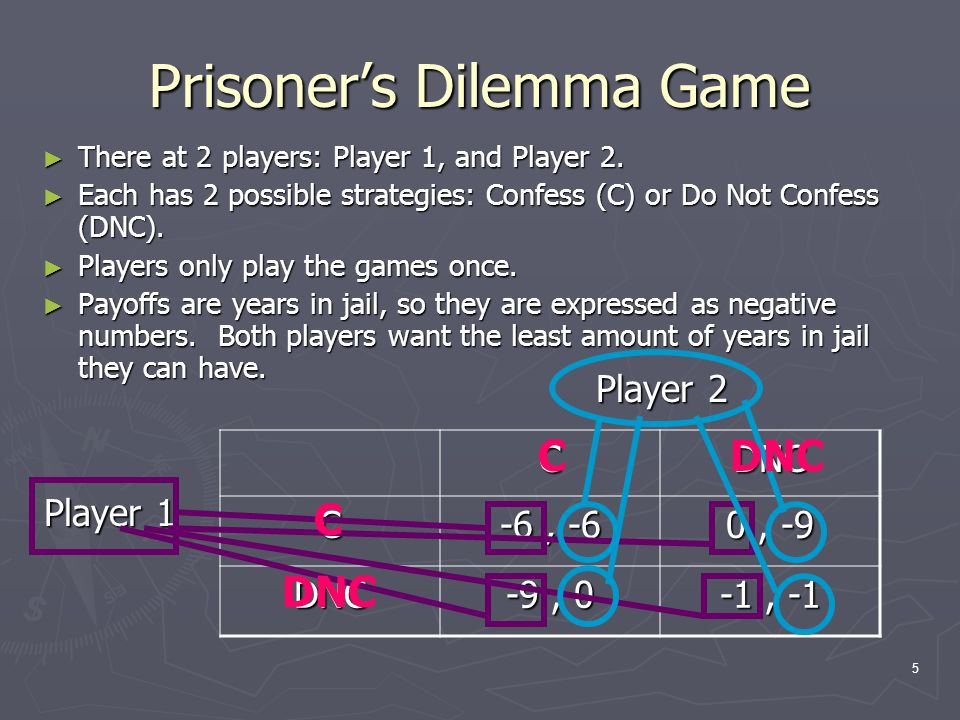 5 Prisoner's Dilemma Game ► There at 2 players: Player 1, and Player 2.