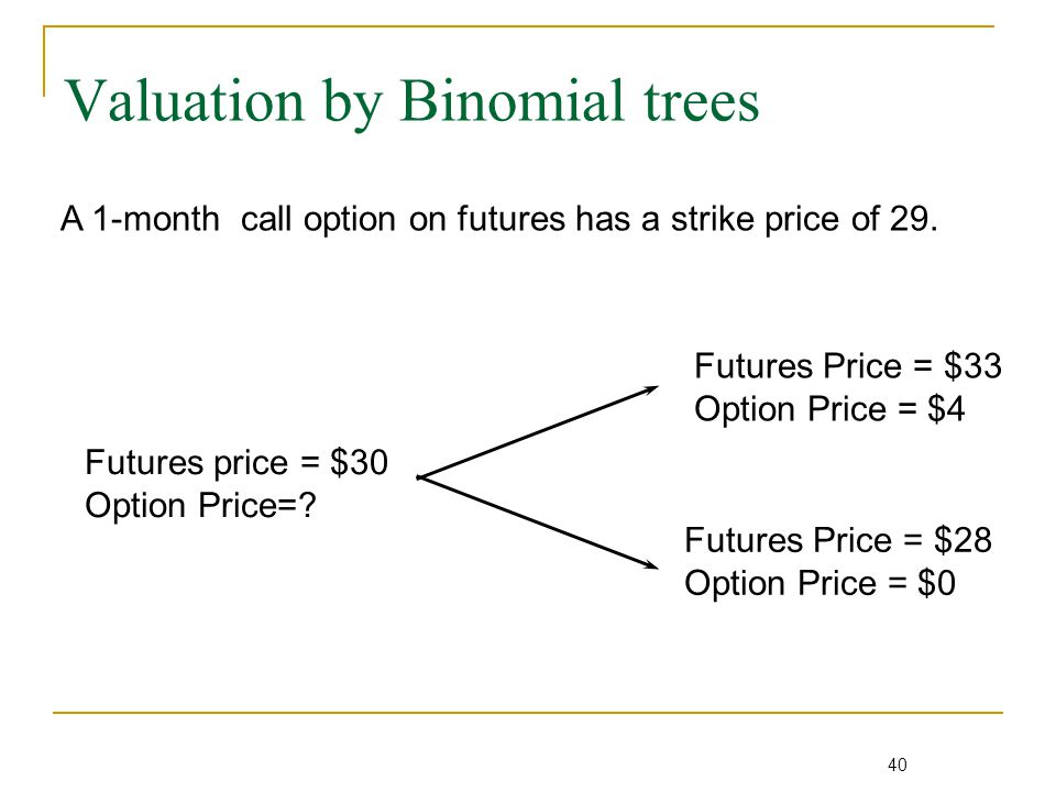 40 Valuation by Binomial trees A 1-month call option on futures has a strike price of 29.