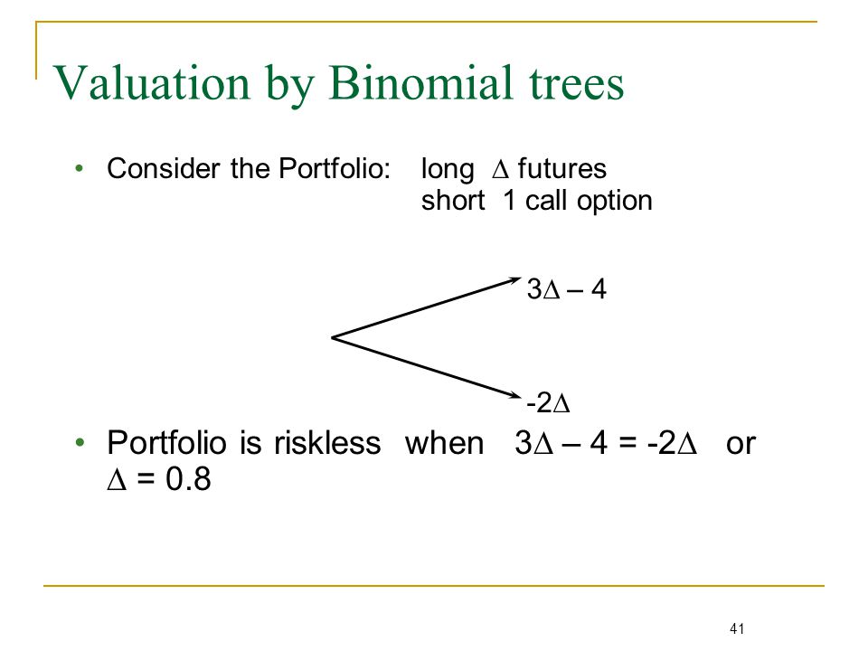 41 Valuation by Binomial trees Consider the Portfolio:long  futures short 1 call option Portfolio is riskless when 3  – 4 = -2  or  = 0.8 3  – 4 -2 