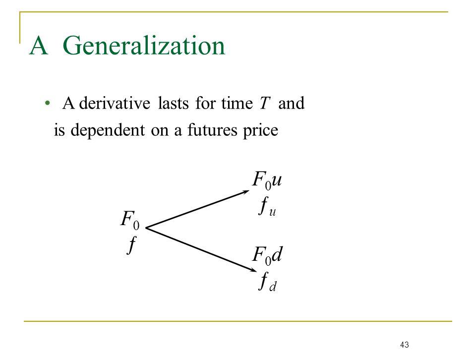 43 A Generalization A derivative lasts for time T and is dependent on a futures price F0u ƒuF0u ƒu F0d ƒdF0d ƒd F0 ƒF0 ƒ