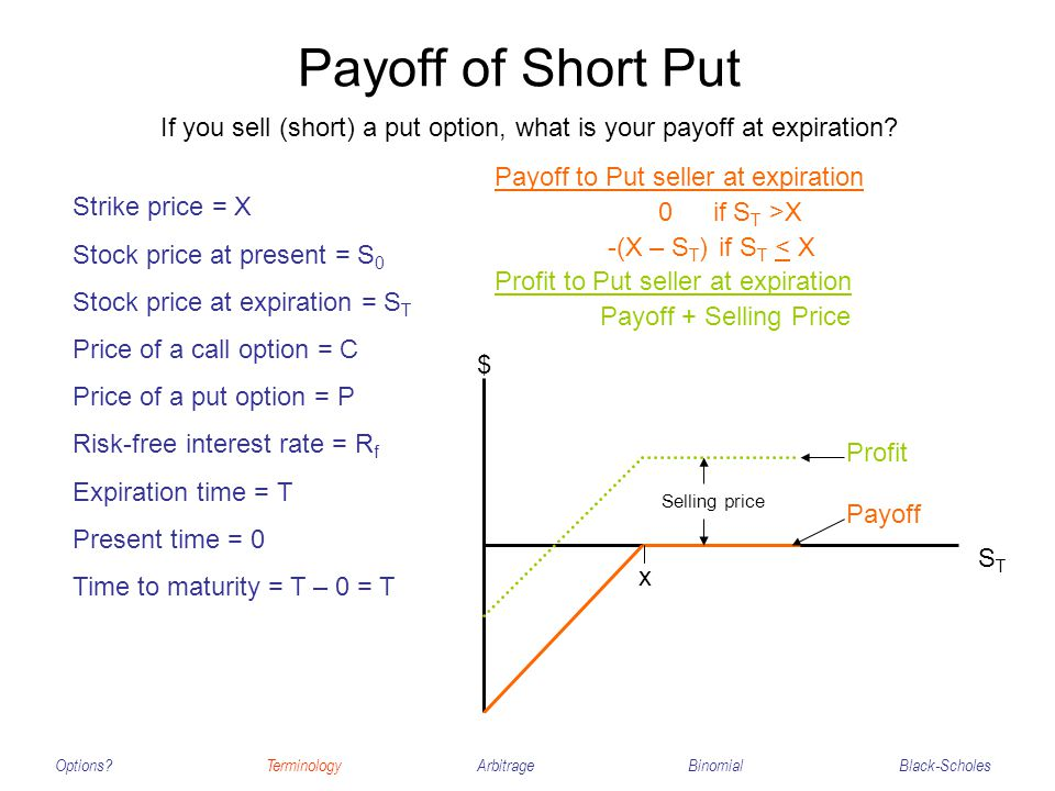 Payoff of Short Put Options?TerminologyArbitrageBinomialBlack-Scholes Strike price = X Stock price at present = S 0 Stock price at expiration = S T Pr