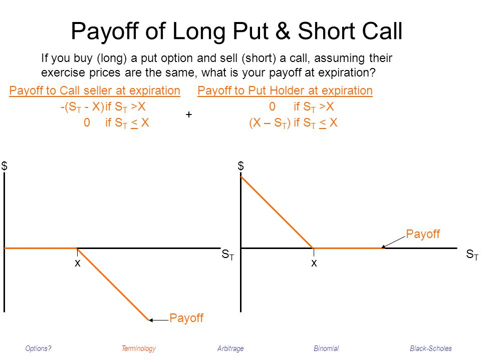 Payoff of Long Put & Short Call Options?TerminologyArbitrageBinomialBlack-Scholes If you buy (long) a put option and sell (short) a call, assuming the