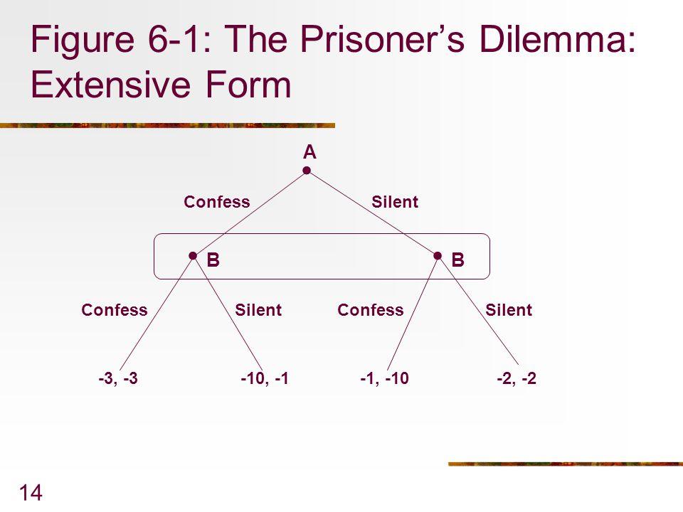 14 Figure 6-1: The Prisoner's Dilemma: Extensive Form...