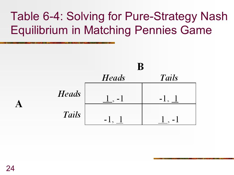 24 Table 6-4: Solving for Pure-Strategy Nash Equilibrium in Matching Pennies Game