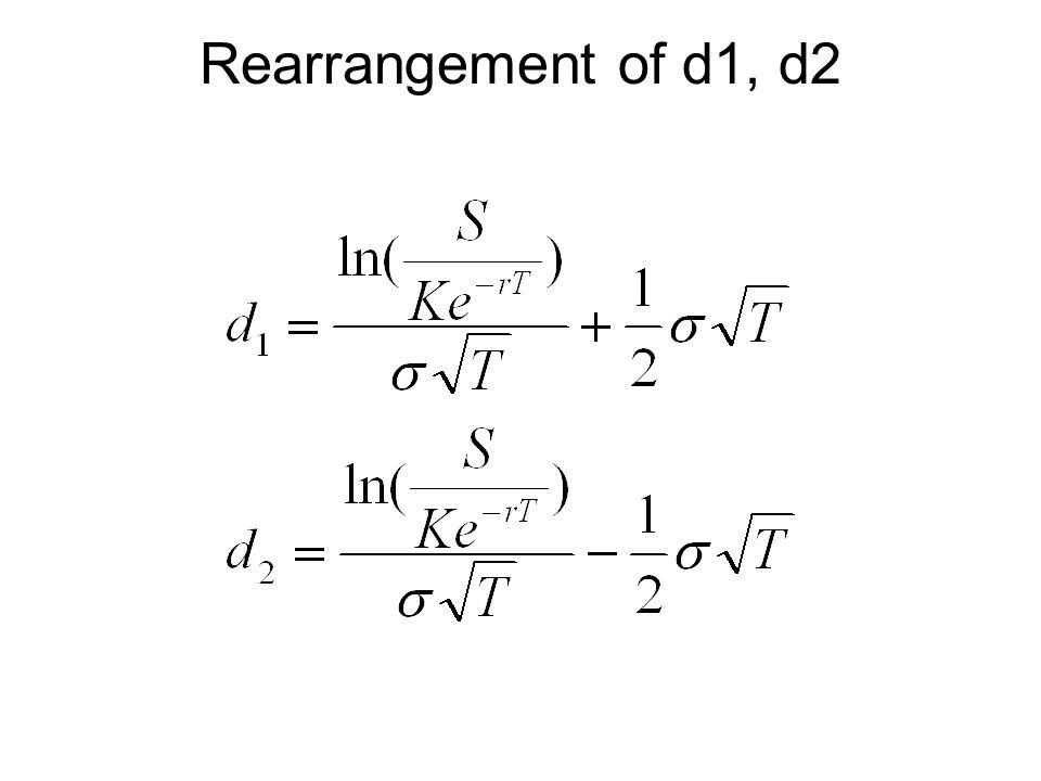 Rearrangement of d1, d2