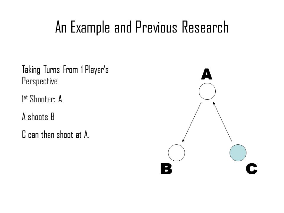 An Example and Previous Research Taking Turns From 1 Player's Perspective 1 st Shooter: A A shoots B C can then shoot at A.