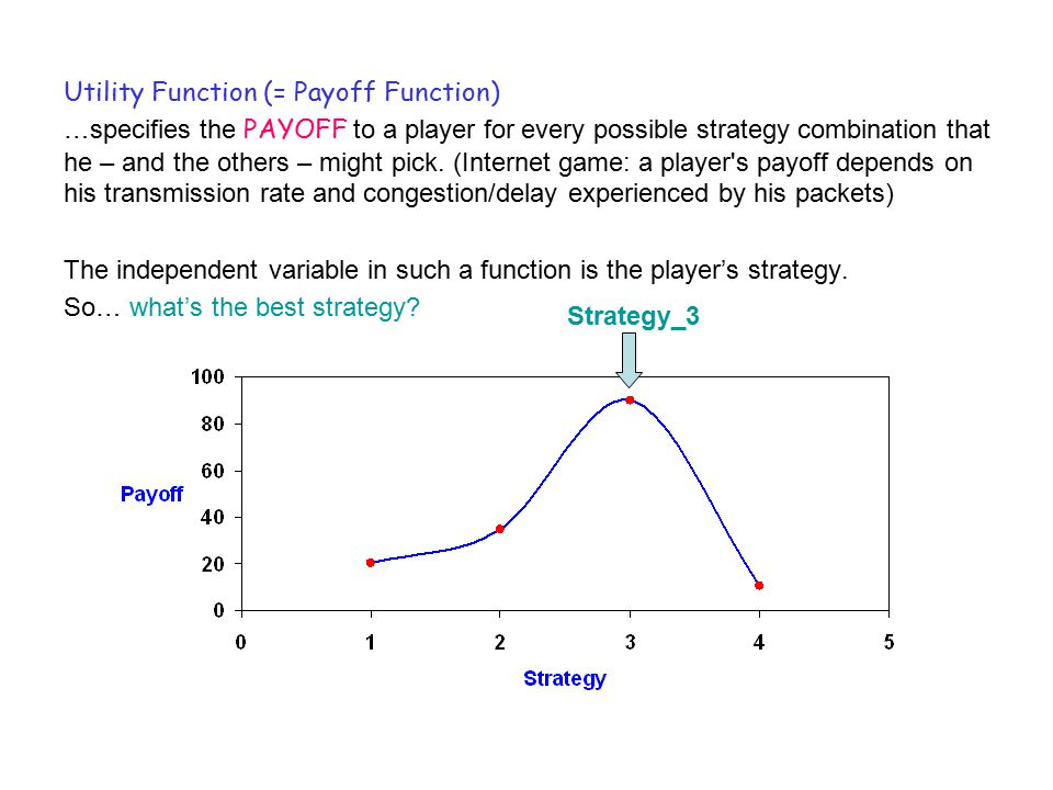 Utility Function (= Payoff Function) …specifies the PAYOFF to a player for every possible strategy combination that he – and the others – might pick.