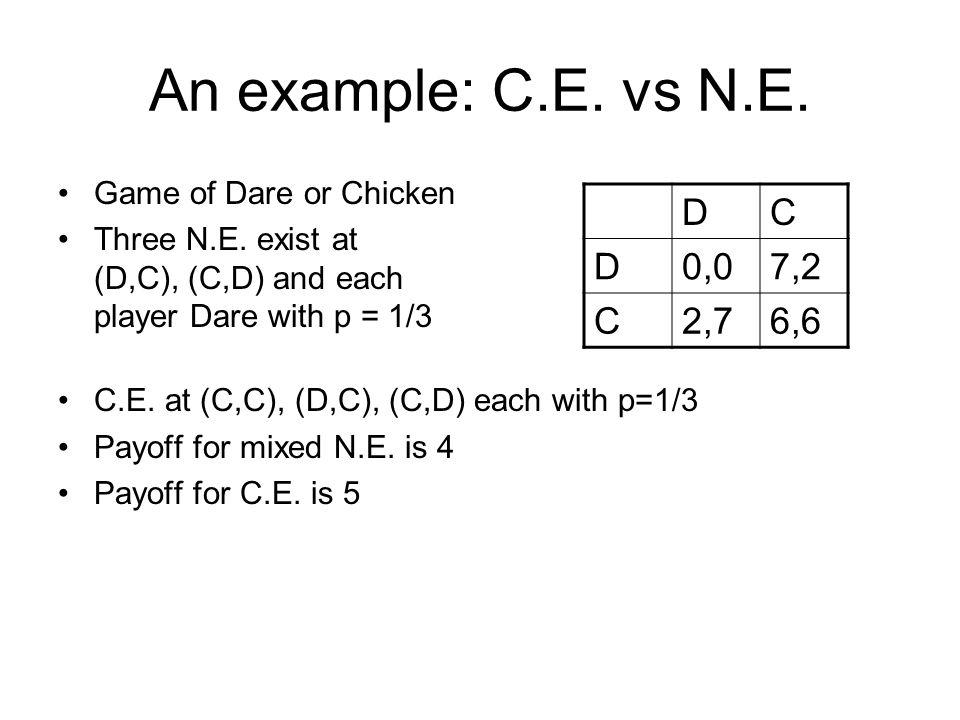 An example: C.E. vs N.E. Game of Dare or Chicken Three N.E.