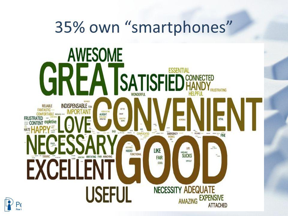 35% own smartphones