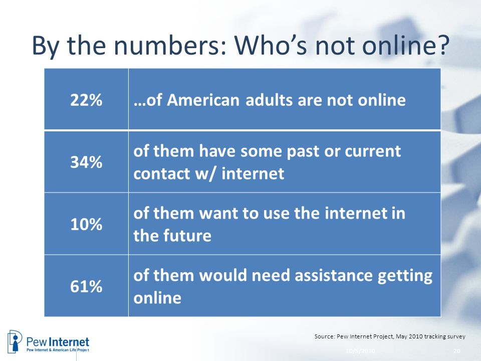 By the numbers: Who's not online.
