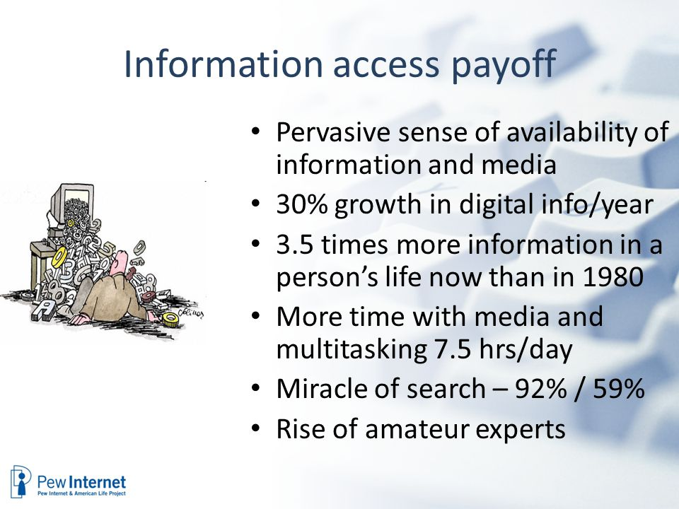 Information access payoff Pervasive sense of availability of information and media 30% growth in digital info/year 3.5 times more information in a person's life now than in 1980 More time with media and multitasking 7.5 hrs/day Miracle of search – 92% / 59% Rise of amateur experts