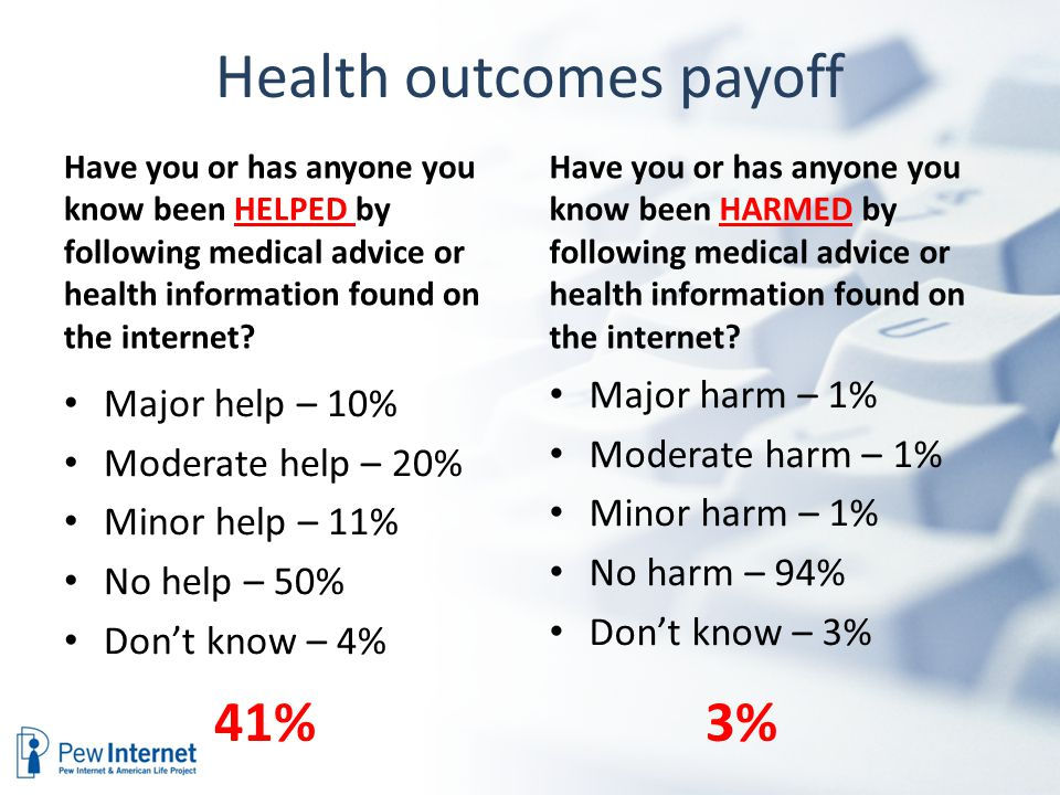 Health outcomes payoff Have you or has anyone you know been HELPED by following medical advice or health information found on the internet.