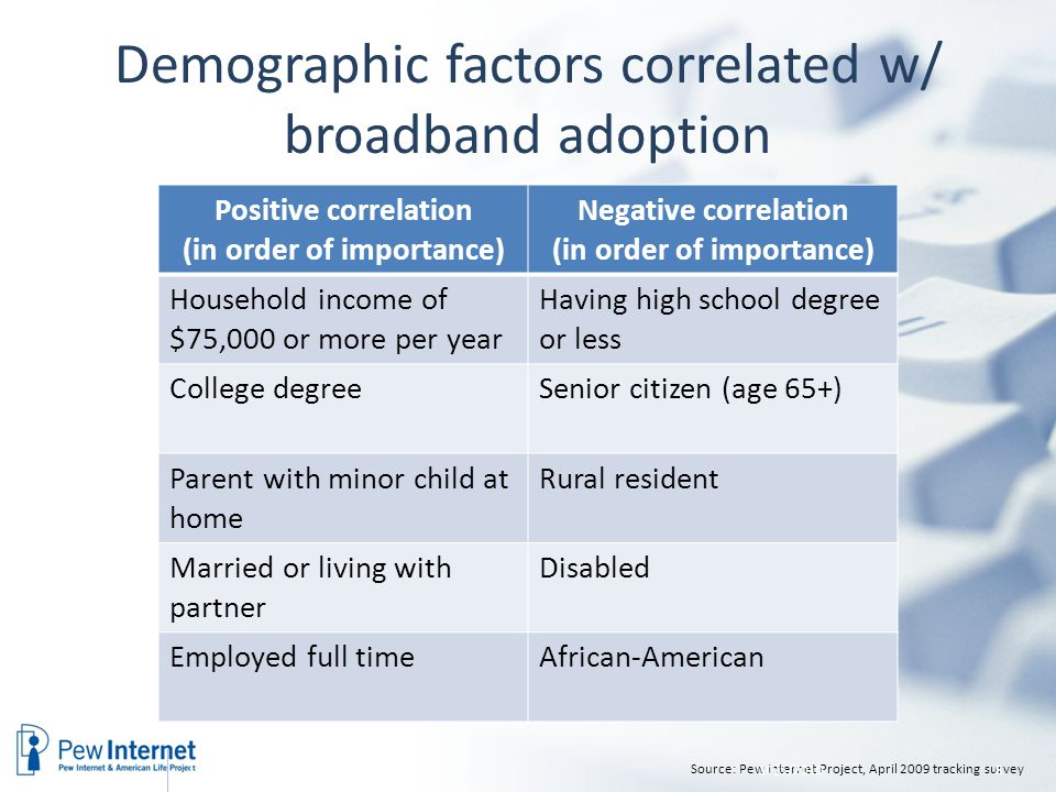 Demographic factors correlated w/ broadband adoption Positive correlation (in order of importance) Negative correlation (in order of importance) Household income of $75,000 or more per year Having high school degree or less College degreeSenior citizen (age 65+) Parent with minor child at home Rural resident Married or living with partner Disabled Employed full timeAfrican-American Source: Pew Internet Project, April 2009 tracking survey 10/5/20108 Trends in Home Broadband Adoption