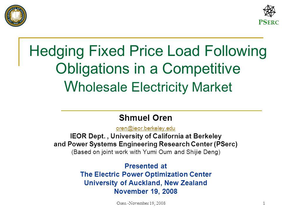 Oren -November 19, 2008 22 Standard deviation vs. hedging time