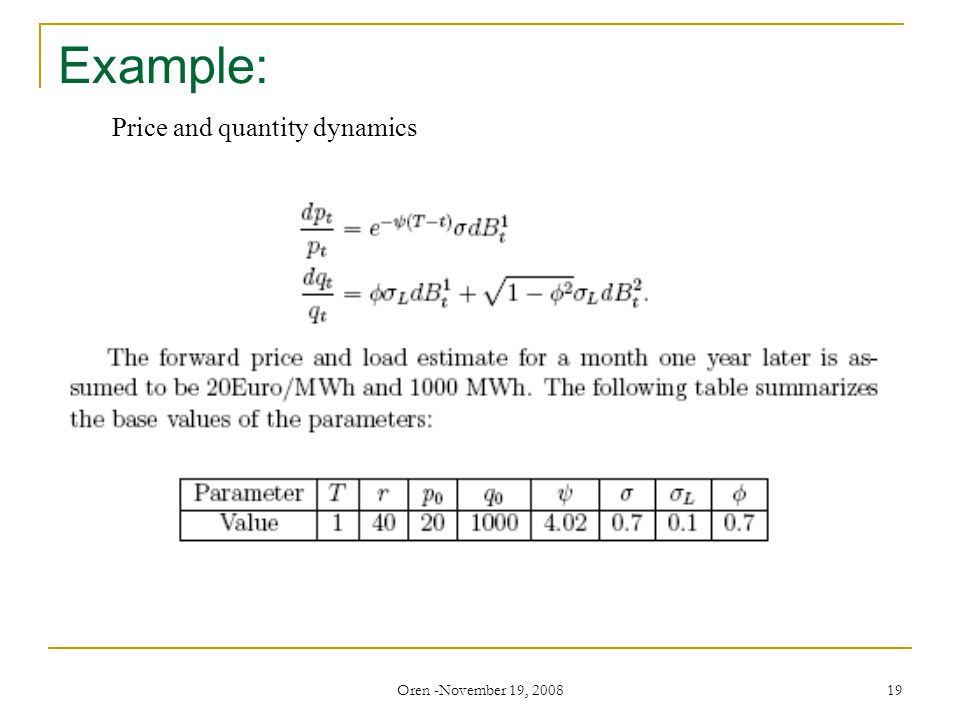 Oren -November 19, 2008 19 Example: Price and quantity dynamics