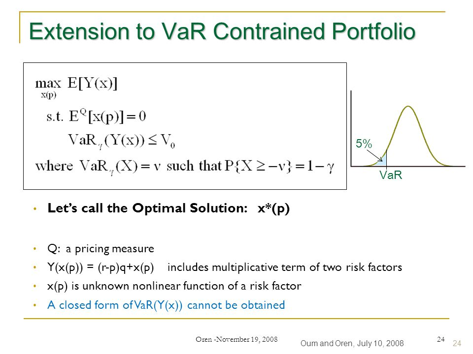 Oren -November 19, 2008 24 Extension to VaR Contrained Portfolio Oum and Oren, July 10, 200824 Let's call the Optimal Solution: x*(p) Q: a pricing measure Y(x(p)) = (r-p)q+x(p) includes multiplicative term of two risk factors x(p) is unknown nonlinear function of a risk factor A closed form of VaR(Y(x)) cannot be obtained 5% VaR