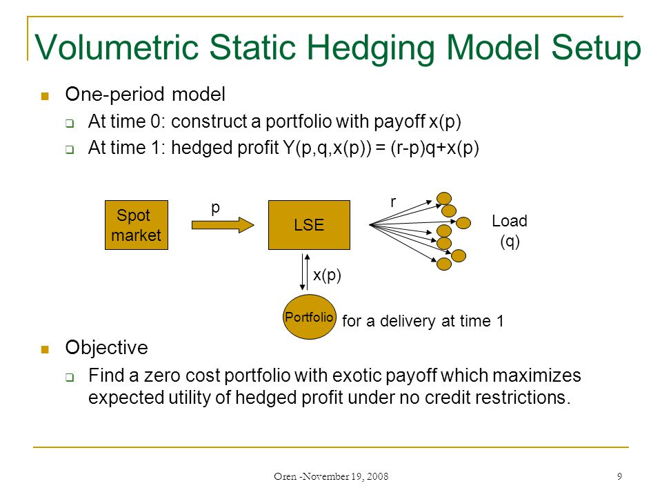 Oren -November 19, 2008 9 Volumetric Static Hedging Model Setup One-period model  At time 0: construct a portfolio with payoff x(p)  At time 1: hedged profit Y(p,q,x(p)) = (r-p)q+x(p) Objective  Find a zero cost portfolio with exotic payoff which maximizes expected utility of hedged profit under no credit restrictions.