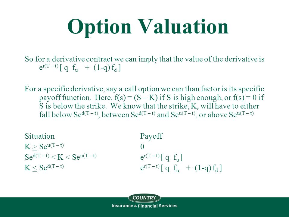 Option Valuation So for a derivative contract we can imply that the value of the derivative is e r(T – t) [ q f u + (1-q) f d ] For a specific derivative, say a call option we can than factor is its specific payoff function.