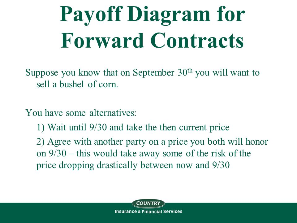 Payoff Diagram for Forward Contracts Suppose you know that on September 30 th you will want to sell a bushel of corn.