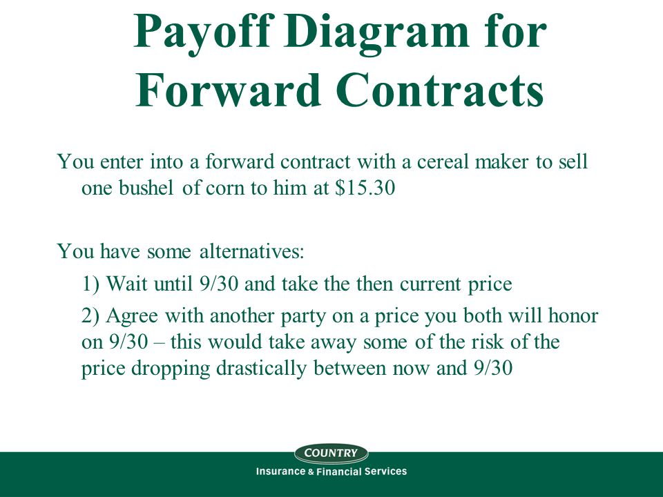 Payoff Diagram for Forward Contracts You enter into a forward contract with a cereal maker to sell one bushel of corn to him at $15.30 You have some alternatives: 1) Wait until 9/30 and take the then current price 2) Agree with another party on a price you both will honor on 9/30 – this would take away some of the risk of the price dropping drastically between now and 9/30