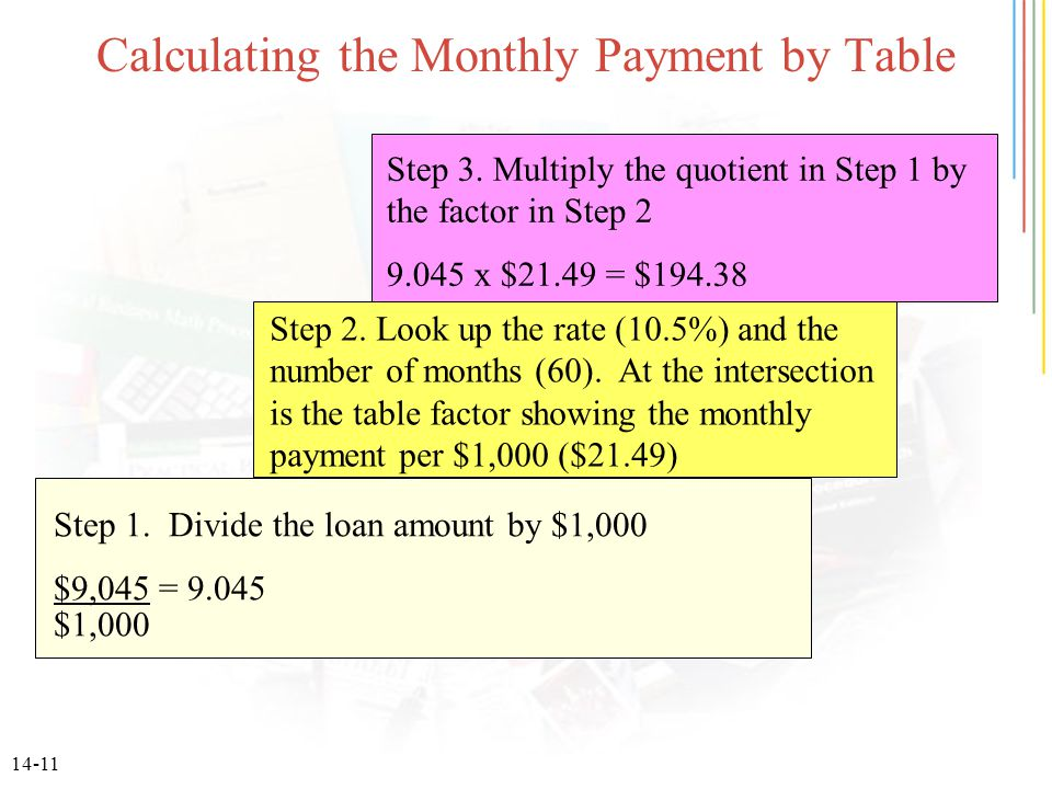 14-11 Step 2. Look up the rate (10.5%) and the number of months (60). At the intersection is the table factor showing the monthly payment per $1,000 (