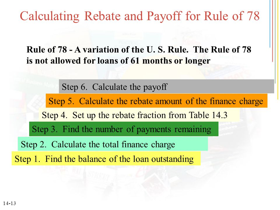 14-13 Calculating Rebate and Payoff for Rule of 78 Rule of 78 - A variation of the U. S. Rule. The Rule of 78 is not allowed for loans of 61 months or