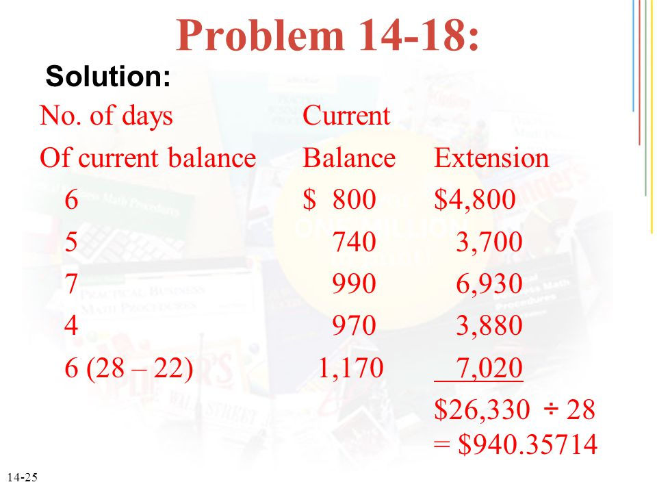 14-25 Problem 14-18: No. of days Current Of current balanceBalanceExtension 6$ 800$4,800 5 740 3,700 7 990 6,930 4 970 3,880 6 (28 – 22) 1,170 7,020 $