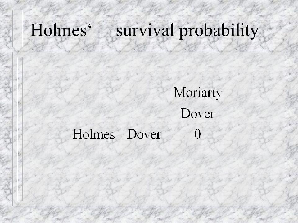 Holmes' survival probability
