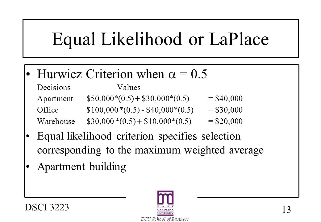 13 DSCI 3223 Equal Likelihood or LaPlace Hurwicz Criterion when  = 0.5 DecisionsValues Apartment $50,000*(0.5) + $30,000*(0.5) = $40,000 Office$100,000 *(0.5) - $40,000*(0.5)= $30,000 Warehouse $30,000 *(0.5) + $10,000*(0.5) = $20,000 Equal likelihood criterion specifies selection corresponding to the maximum weighted average Apartment building
