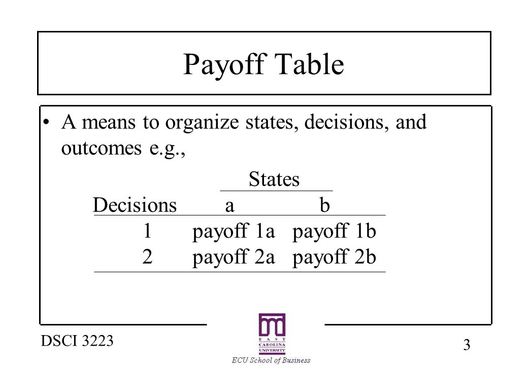 4 DSCI 3223 Payoff Table Example An investor must decide among an apartment building, an office building, and a warehouse.