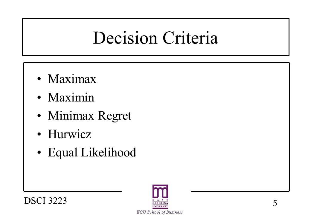 5 DSCI 3223 Decision Criteria Maximax Maximin Minimax Regret Hurwicz Equal Likelihood