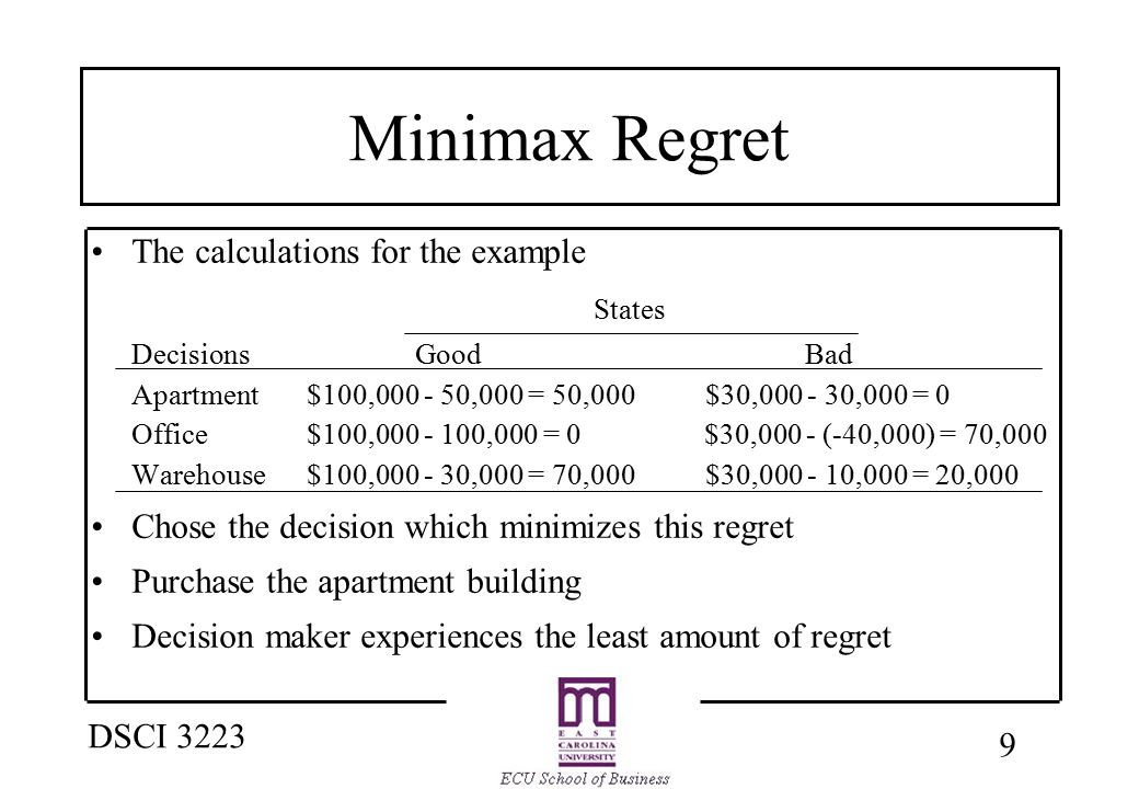 9 DSCI 3223 Minimax Regret The calculations for the example States DecisionsGood Bad Apartment $100,000 - 50,000 = 50,000 $30,000 - 30,000 = 0 Office$100,000 - 100,000 = 0 $30,000 - (-40,000) = 70,000 Warehouse $100,000 - 30,000 = 70,000 $30,000 - 10,000 = 20,000 Chose the decision which minimizes this regret Purchase the apartment building Decision maker experiences the least amount of regret