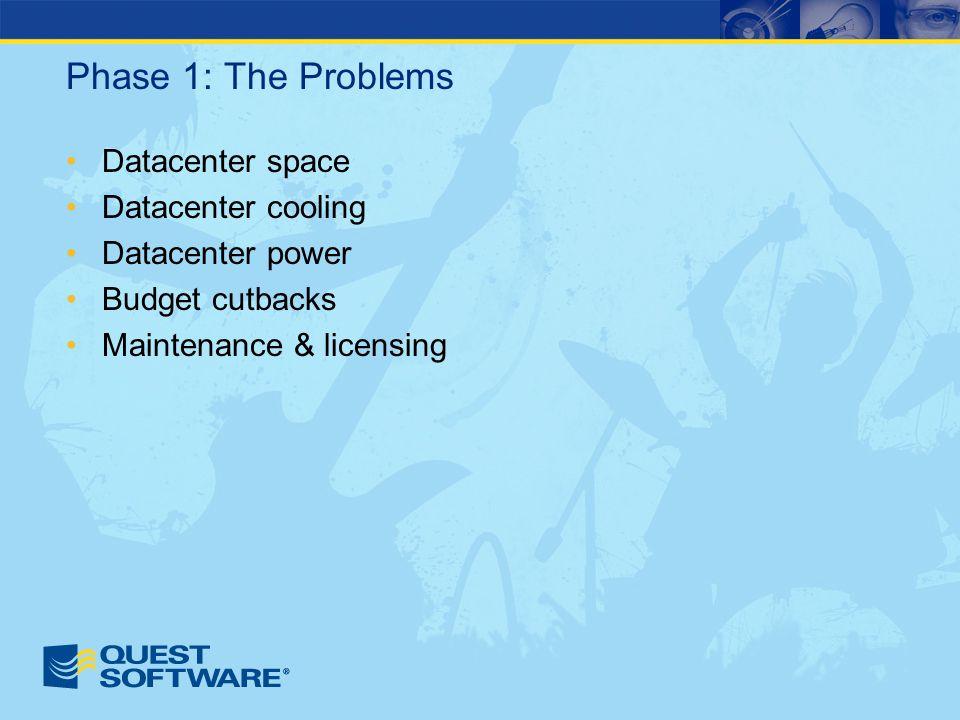 Datacenter space Datacenter cooling Datacenter power Budget cutbacks Maintenance & licensing