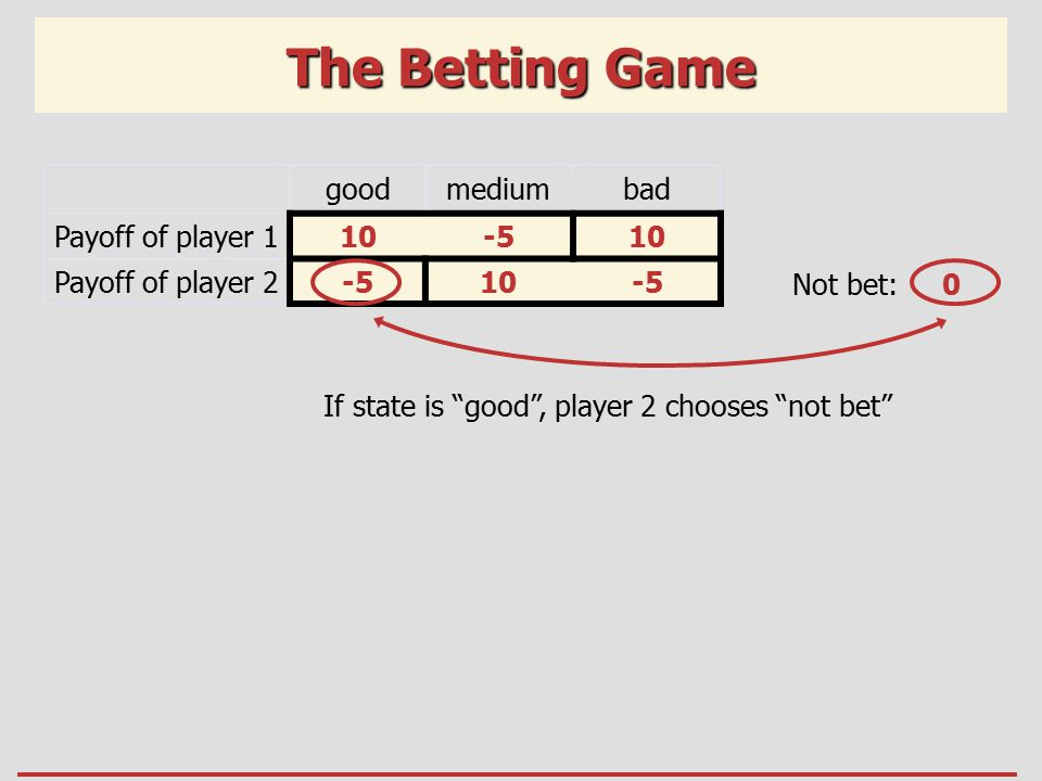 The Betting Game goodmediumbad Payoff of player 110-510 Payoff of player 2-510-5 Not bet: 0 If state is good , player 2 chooses not bet