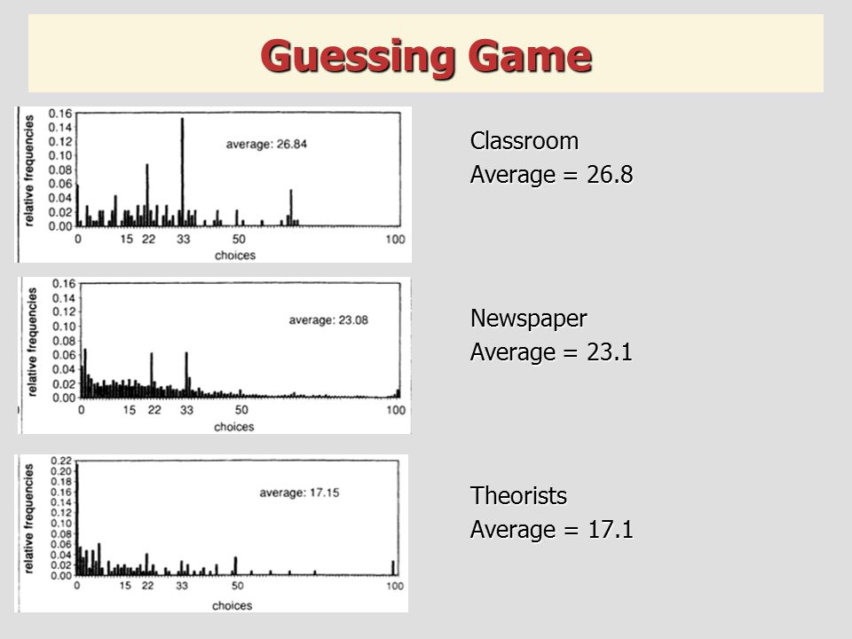 Theorists Average = 17.1 Guessing Game Classroom Average = 26.8 Newspaper Average = 23.1