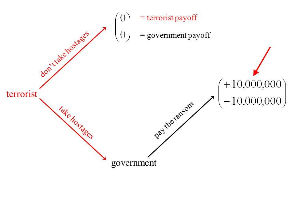 terrorist don't take hostages = terrorist payoff = government payoff government take hostages pay the ransom