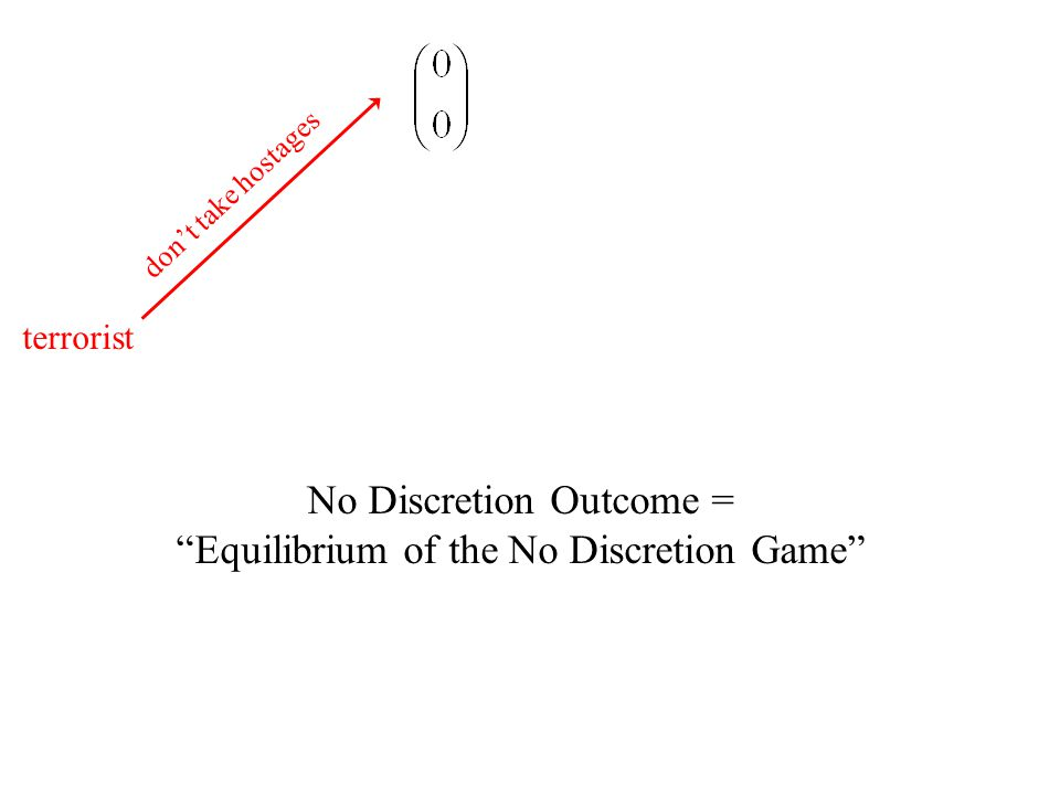 "terrorist don't take hostages No Discretion Outcome = ""Equilibrium of the No Discretion Game"""